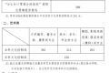 山东:2020年夏季高考各类别分数线
